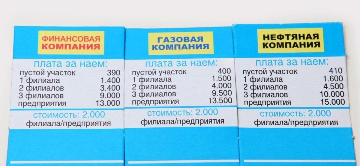 Настольная игра «Менеджер», или «Монополия» по-русски